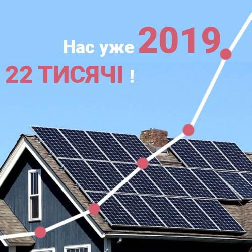Вже більше 22 тисяч українських родин встановили домашні сонячні електростанції!